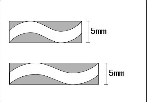 S字型の指輪サイズの歪み違い