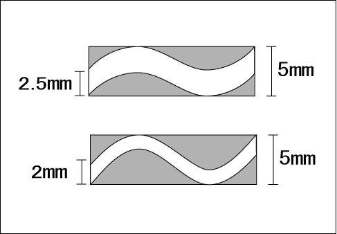 S字型の指輪幅の歪み違い